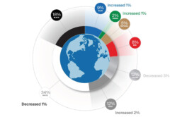 2020 PPG Automotive Colour Popularity Report-White Still Dominates