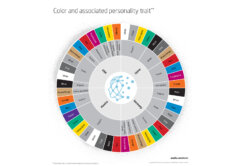 Axalta Automotive Color Preferences 2021 Survey